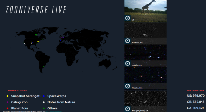zooniverse-live
