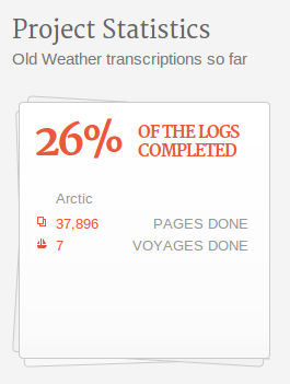 old-weather-status
