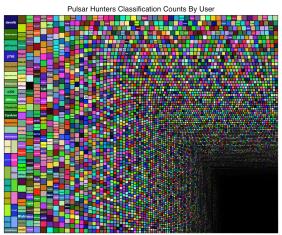 pulsar_treemap_all