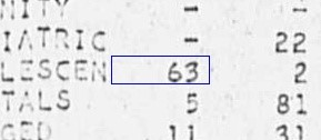 1961Census